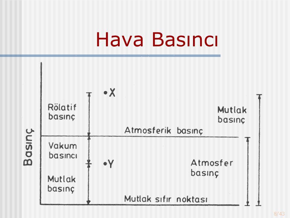 Hava Basıncı Düzeltmeleri Sıcaklık düzeltmesi okunan değerler 0 o C'ye dönüştürülerek yapılır.