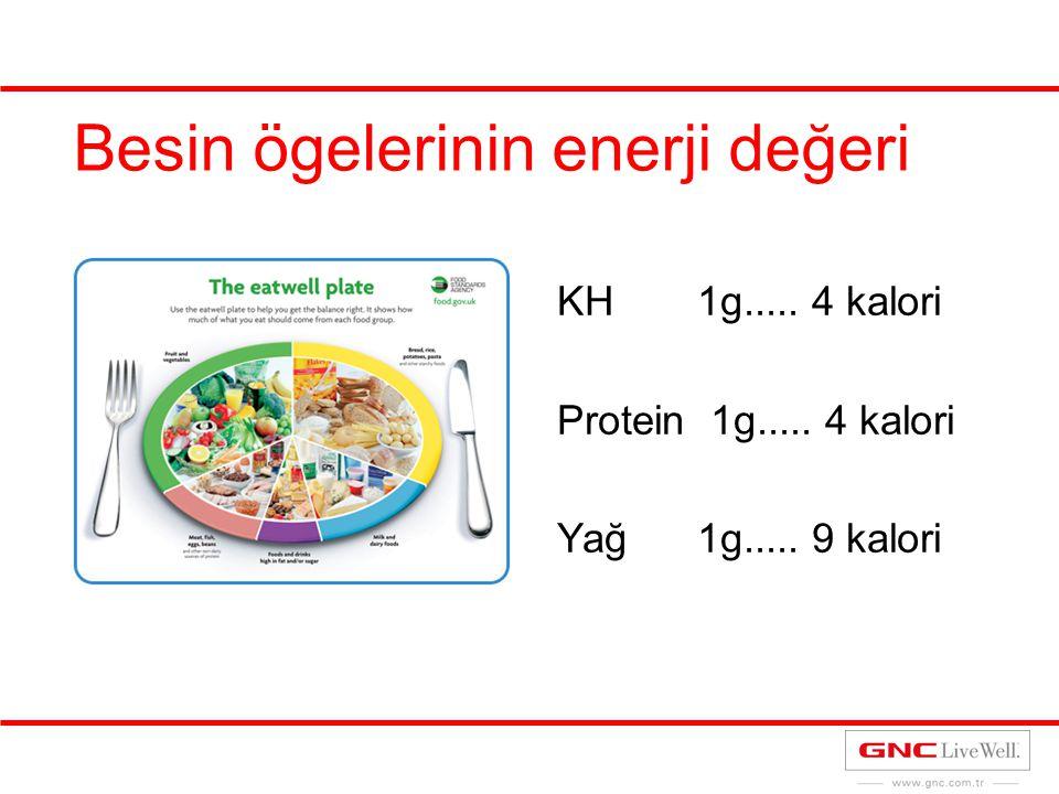 Besin ögelerinin enerji değeri KH 1g..... 4 kalori Protein 1g..... 4 kalori Yağ 1g..... 9 kalori