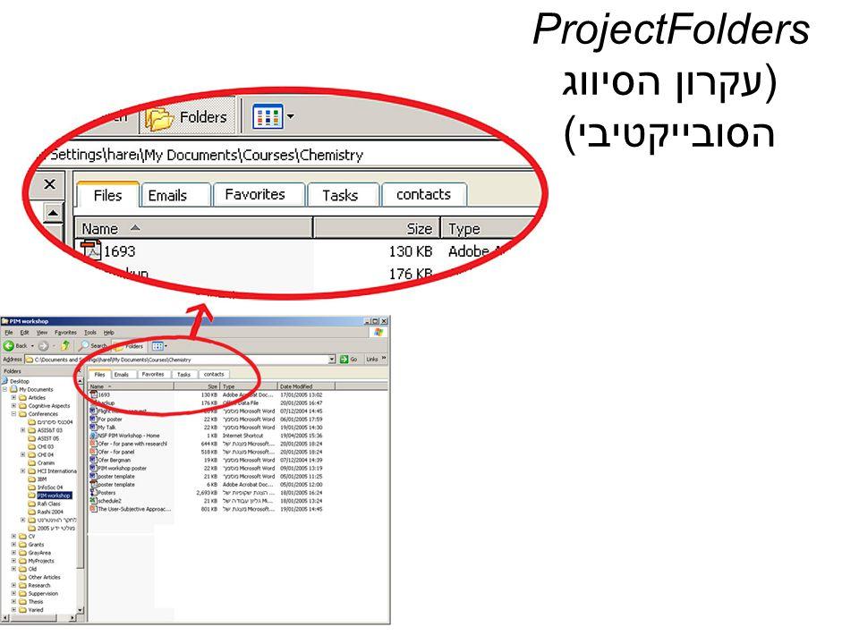 ProjectFolders (עקרון הסיווג הסובייקטיבי)