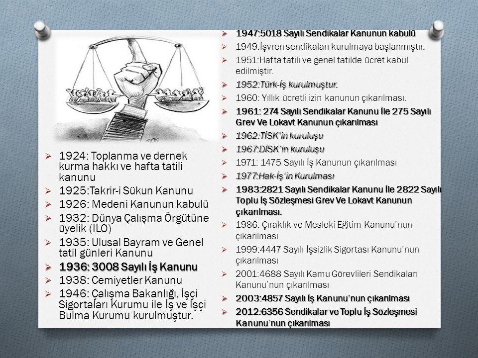  1924: Toplanma ve dernek kurma hakkı ve hafta tatili kanunu  1925:Takrir-i Sükun Kanunu  1926: Medeni Kanunun kabulü  1932: Dünya Çalışma Örgütün