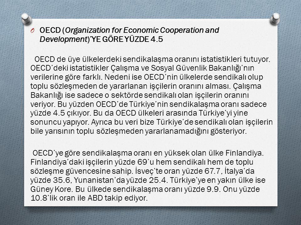 O OECD (Organization for Economic Cooperation and Development)'YE GÖRE YÜZDE 4.5 OECD de üye ülkelerdeki sendikalaşma oranını istatistikleri tutuyor.