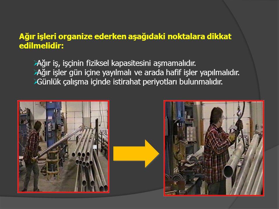 Ağır işleri organize ederken aşağıdaki noktalara dikkat edilmelidir:  Ağır iş, işçinin fiziksel kapasitesini aşmamalıdır.  Ağır işler gün içine yayı