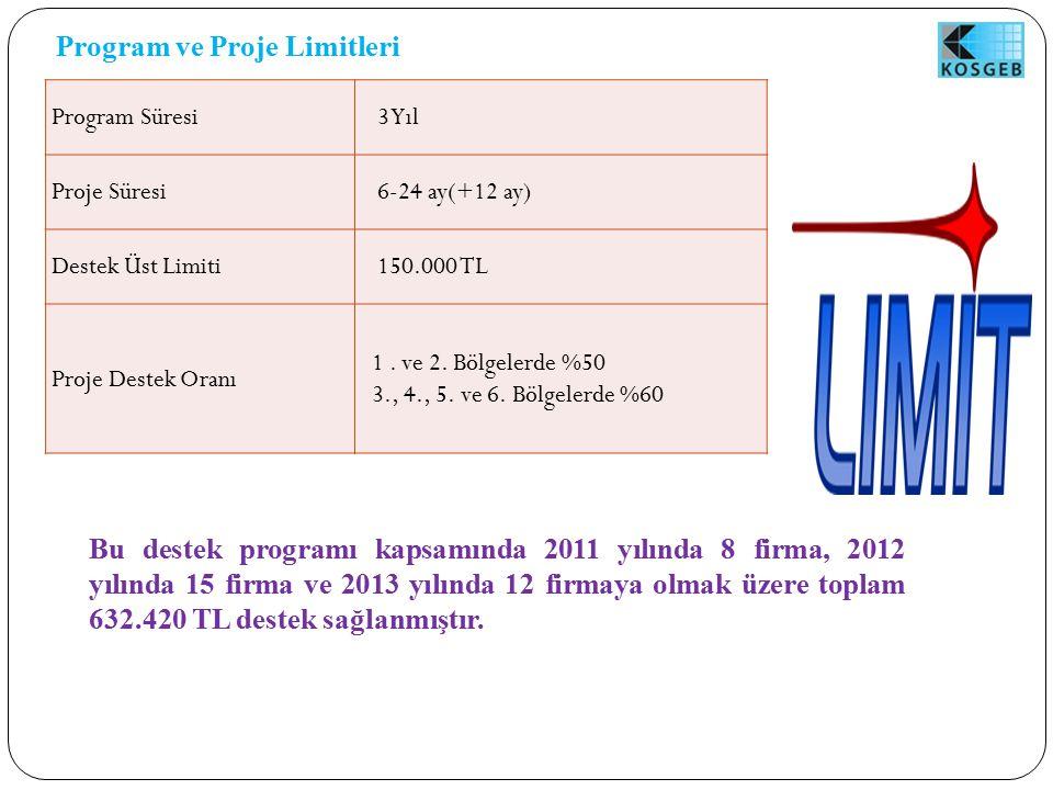 Program ve Proje Limitleri Program Süresi 3 Yıl Proje Süresi 6-24 ay(+12 ay) Destek Üst Limiti 150.000 TL Proje Destek Oranı 1.