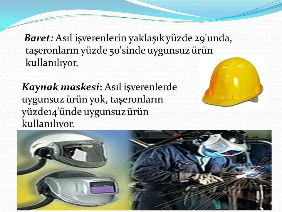 Baret: Asıl işverenlerin yaklaşık yüzde 29'unda, taşeronların yüzde 50'sinde uygunsuz ürün kullanılıyor. Kaynak maskesi: Asıl işverenlerde uygunsuz ür