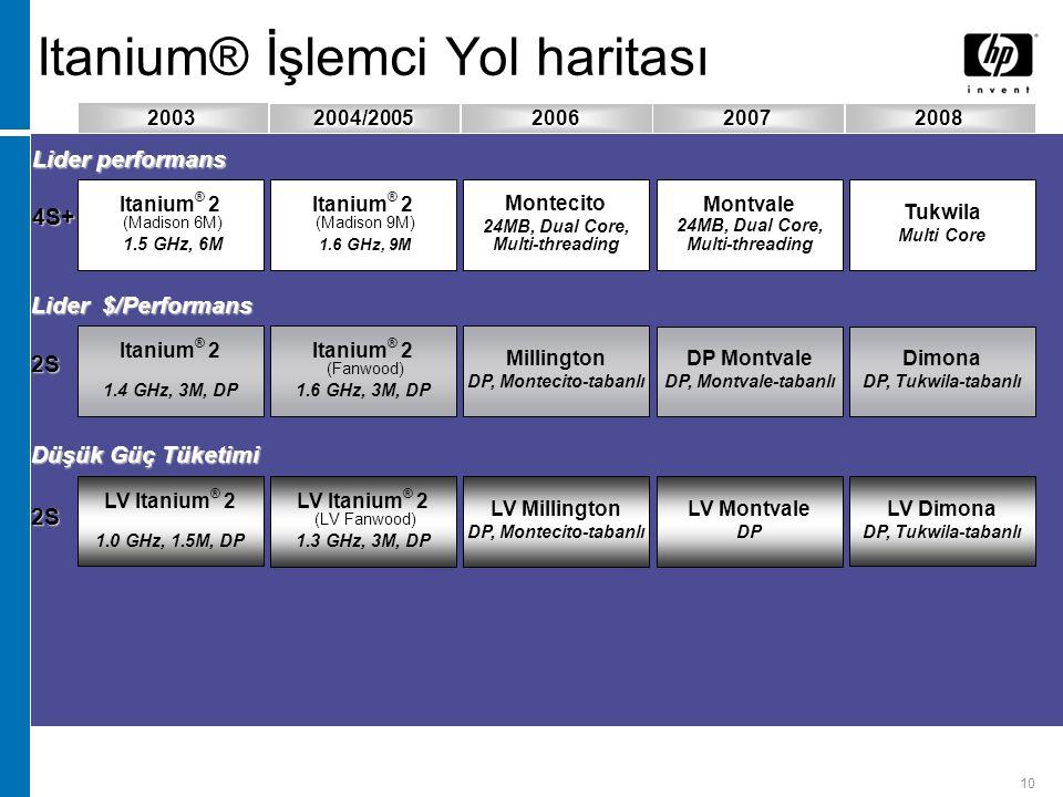 10 Itanium® İşlemci Yol haritası Itanium ® 2 (Madison 9M) 1.6 GHz, 9M Itanium ® 2 (Fanwood) 1.6 GHz, 3M, DP LV Itanium ® 2 (LV Fanwood) 1.3 GHz, 3M, DP Montecito 24MB, Dual Core, Multi-threading Millington DP, Montecito-tabanlı Itanium ® 2 (Madison 6M) 1.5 GHz, 6M Itanium ® 2 1.4 GHz, 3M, DP LV Itanium ® 2 1.0 GHz, 1.5M, DP Montvale 24MB, Dual Core, Multi-threading DP Montvale DP, Montvale-tabanlı LV Montvale DP LV Millington DP, Montecito-tabanlı Tukwila Multi Core Dimona DP, Tukwila-tabanlı LV Dimona DP, Tukwila-tabanlı 4S+ 2S 2S 2004/2005 20062007 2008 Lider $/Performans Lider performans Düşük Güç Tüketimi 2003