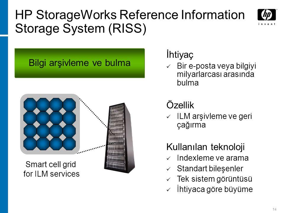 14 HP StorageWorks Reference Information Storage System (RISS) İhtiyaç Bir e-posta veya bilgiyi milyarlarcası arasında bulma Özellik ILM arşivleme ve geri çağırma Kullanılan teknoloji Indexleme ve arama Standart bileşenler Tek sistem görüntüsü İhtiyaca göre büyüme Smart cell grid for ILM services Bilgi arşivleme ve bulma