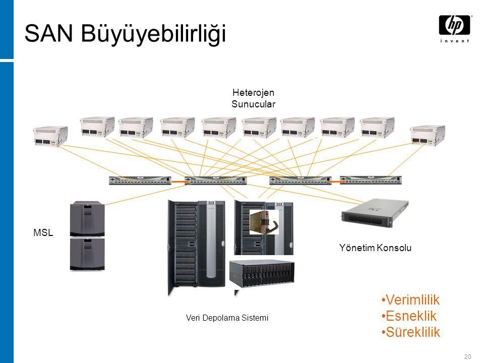 20 SAN Büyüyebilirliği Veri Depolama Sistemi Yönetim Konsolu Heterojen Sunucular MSL Verimlilik Esneklik Süreklilik