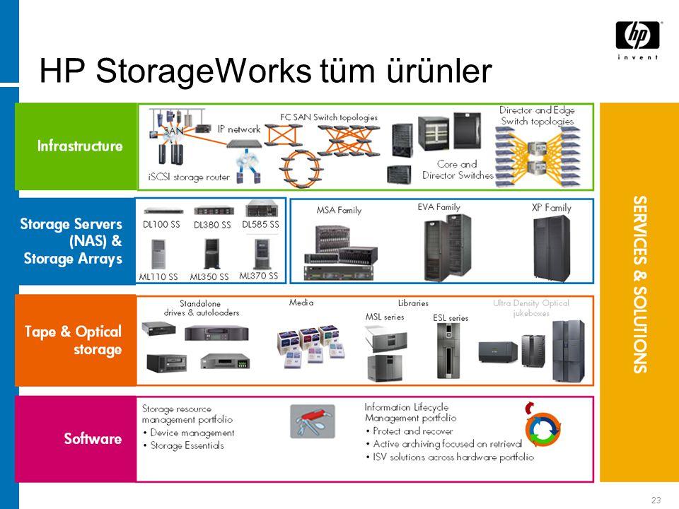 23 HP StorageWorks tüm ürünler