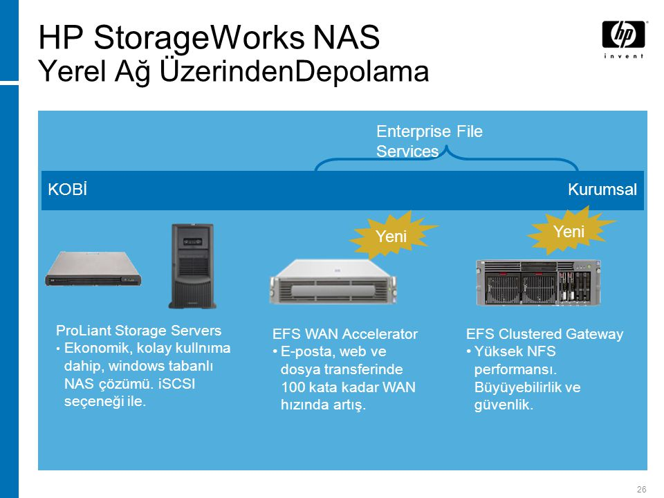 26 HP StorageWorks NAS Yerel Ağ ÜzerindenDepolama KOBİKurumsal ProLiant Storage Servers Ekonomik, kolay kullnıma dahip, windows tabanlı NAS çözümü.