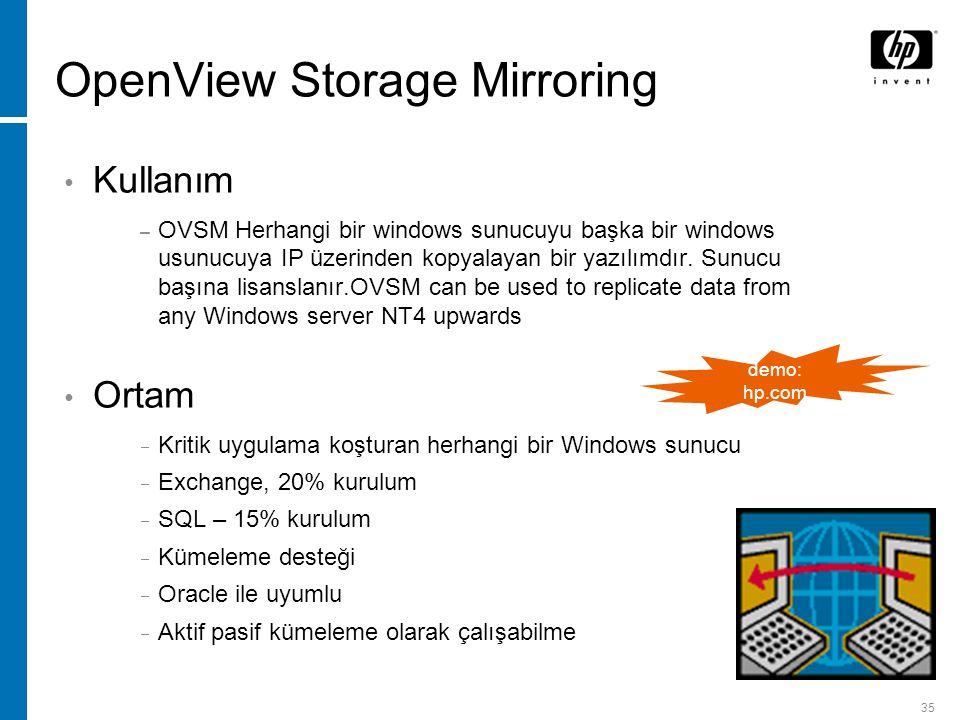 35 OpenView Storage Mirroring Kullanım – OVSM Herhangi bir windows sunucuyu başka bir windows usunucuya IP üzerinden kopyalayan bir yazılımdır.