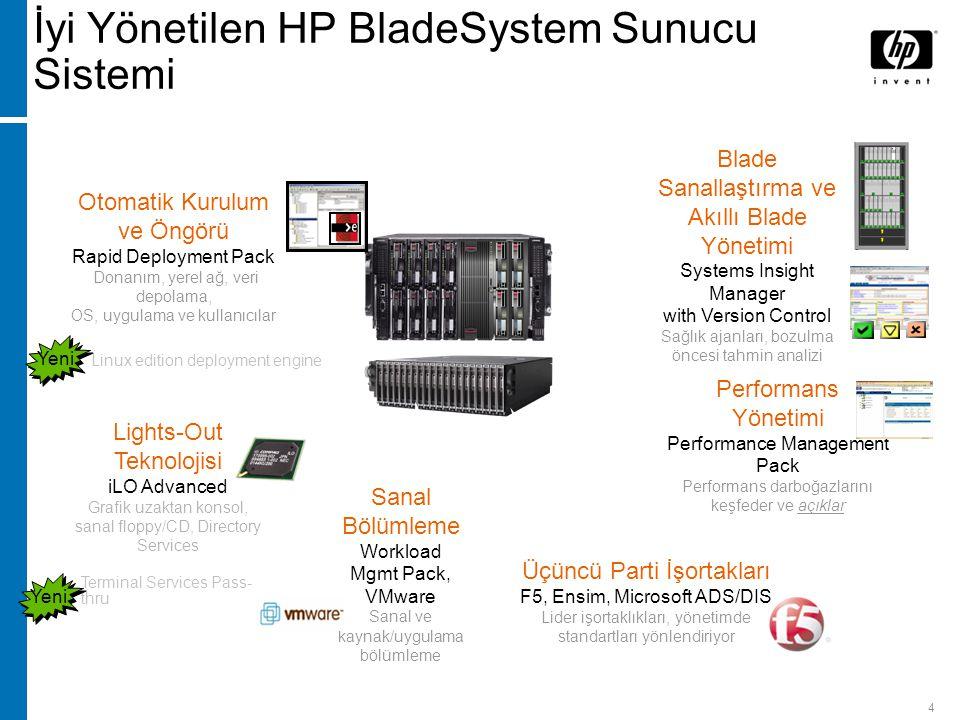 4 İyi Yönetilen HP BladeSystem Sunucu Sistemi Otomatik Kurulum ve Öngörü Rapid Deployment Pack Donanım, yerel ağ, veri depolama, OS, uygulama ve kullanıcılar Sanal Bölümleme Workload Mgmt Pack, VMware Sanal ve kaynak/uygulama bölümleme Lights-Out Teknolojisi iLO Advanced Grafik uzaktan konsol, sanal floppy/CD, Directory Services Performans Yönetimi Performance Management Pack Performans darboğazlarını keşfeder ve açıklar Blade Sanallaştırma ve Akıllı Blade Yönetimi Systems Insight Manager with Version Control Sağlık ajanları, bozulma öncesi tahmin analizi Yeni Linux edition deployment engine Terminal Services Pass- thru Üçüncü Parti İşortakları F5, Ensim, Microsoft ADS/DIS Lider işortaklıkları, yönetimde standartları yönlendiriyor Yeni
