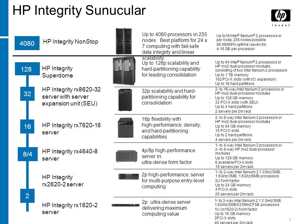 18 Tape NAS MSA EVA XP StorageWorks grid bugün Sunucular Yatırımın korunması StorageWorks grid http://www.hpl.hp.com/research/ssd/
