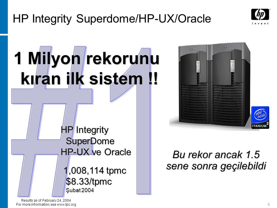 8 HP Integrity Superdome/HP-UX/Oracle Bu rekor ancak 1.5 sene sonra geçilebildi HP Integrity SuperDome HP-UX ve Oracle 1,008,114 tpmc $8.33/tpmc Şubat 2004 1,008,114 tpmc $8.33/tpmc Şubat 2004 1 Milyon rekorunu kıran ilk sistem !.