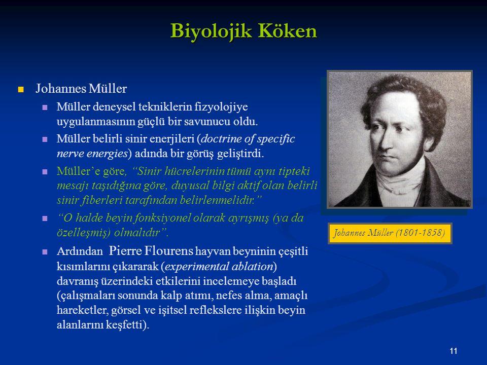 11 Johannes Müller Müller deneysel tekniklerin fizyolojiye uygulanmasının güçlü bir savunucu oldu.