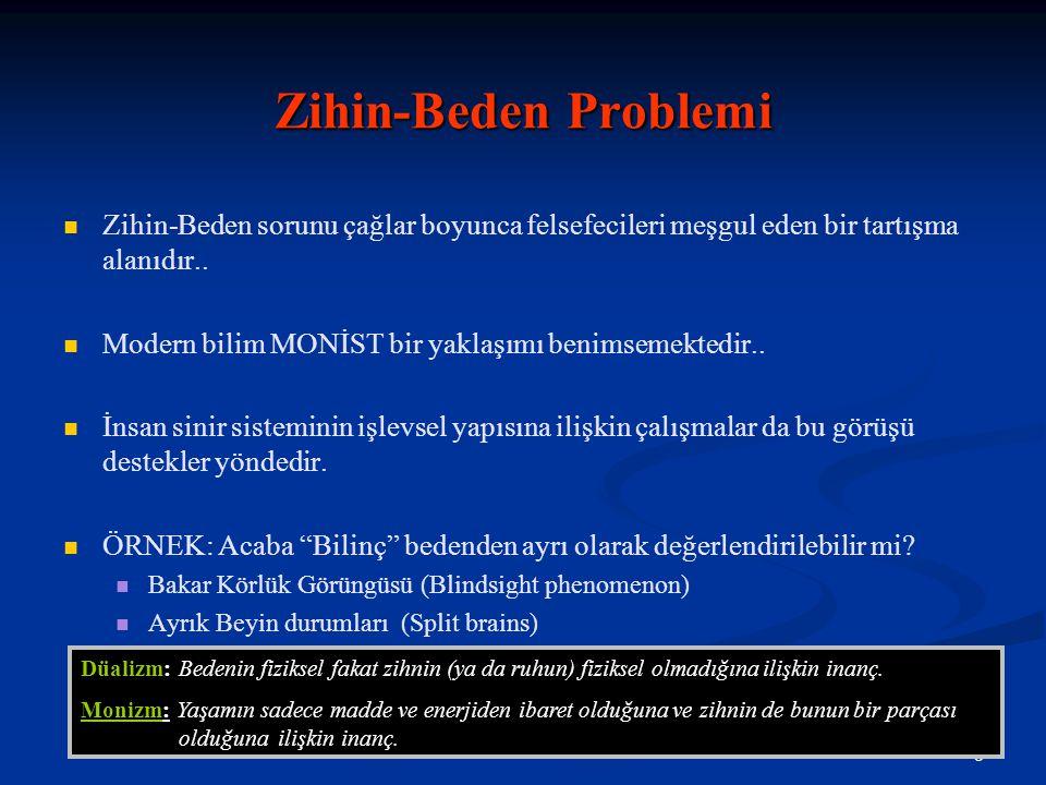 3 Zihin-Beden Problemi Zihin-Beden sorunu çağlar boyunca felsefecileri meşgul eden bir tartışma alanıdır..