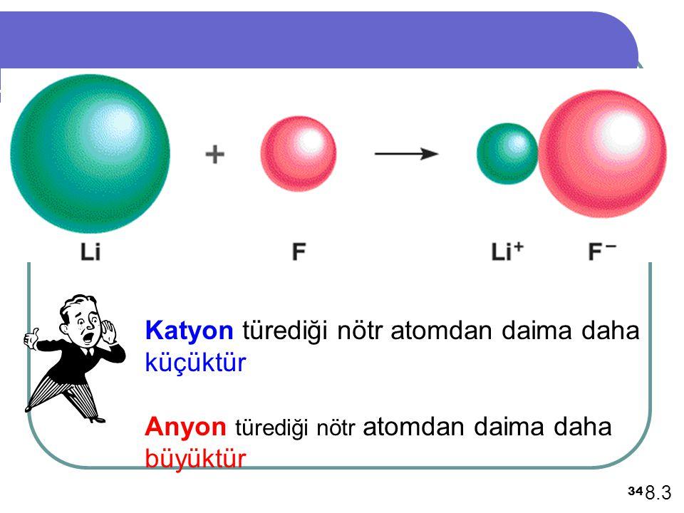 34 Katyon türediği nötr atomdan daima daha küçüktür Anyon türediği nötr atomdan daima daha büyüktür 8.3
