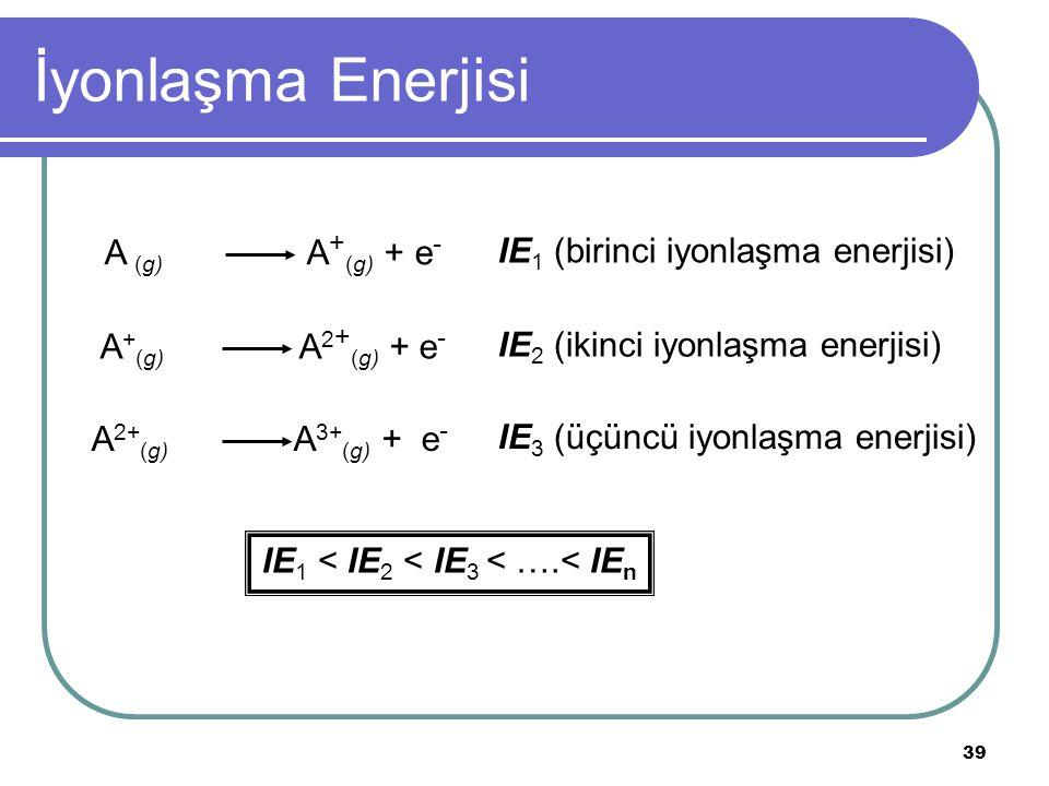 39 İyonlaşma Enerjisi A (g) A + (g) + e - A + (g) A 2 + (g) + e - A 2+ (g) A 3+ (g) + e - IE 1 (birinci iyonlaşma enerjisi) IE 2 (ikinci iyonlaşma enerjisi) IE 3 (üçüncü iyonlaşma enerjisi) IE 1 < IE 2 < IE 3 < ….< IE n