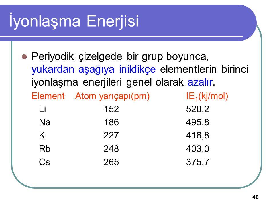 40 İyonlaşma Enerjisi Periyodik çizelgede bir grup boyunca, yukardan aşağıya inildikçe elementlerin birinci iyonlaşma enerjileri genel olarak azalır.