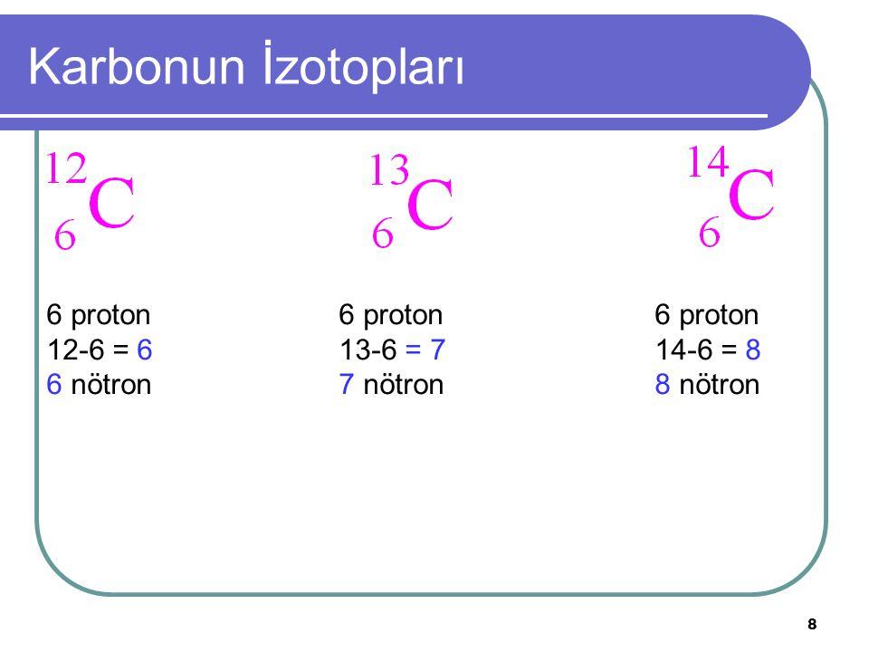 8 Karbonun İzotopları 6 proton 6 proton6 proton 12-6 = 6 13-6 = 714-6 = 8 6 nötron 7 nötron8 nötron