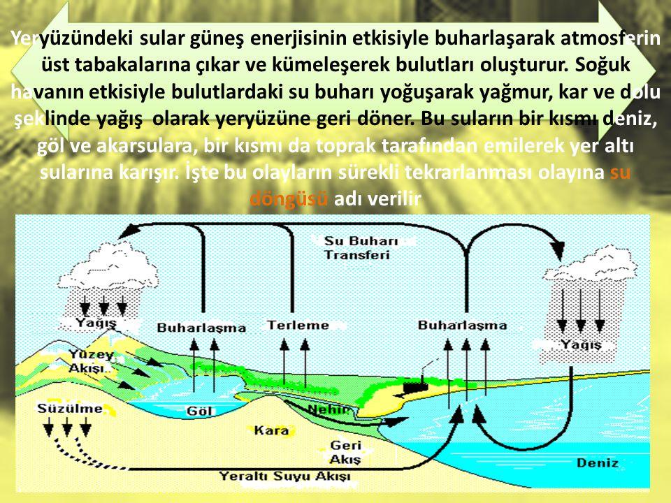 Yeryüzündeki sular güneş enerjisinin etkisiyle buharlaşarak atmosferin üst tabakalarına çıkar ve kümeleşerek bulutları oluşturur. Soğuk havanın etkisi