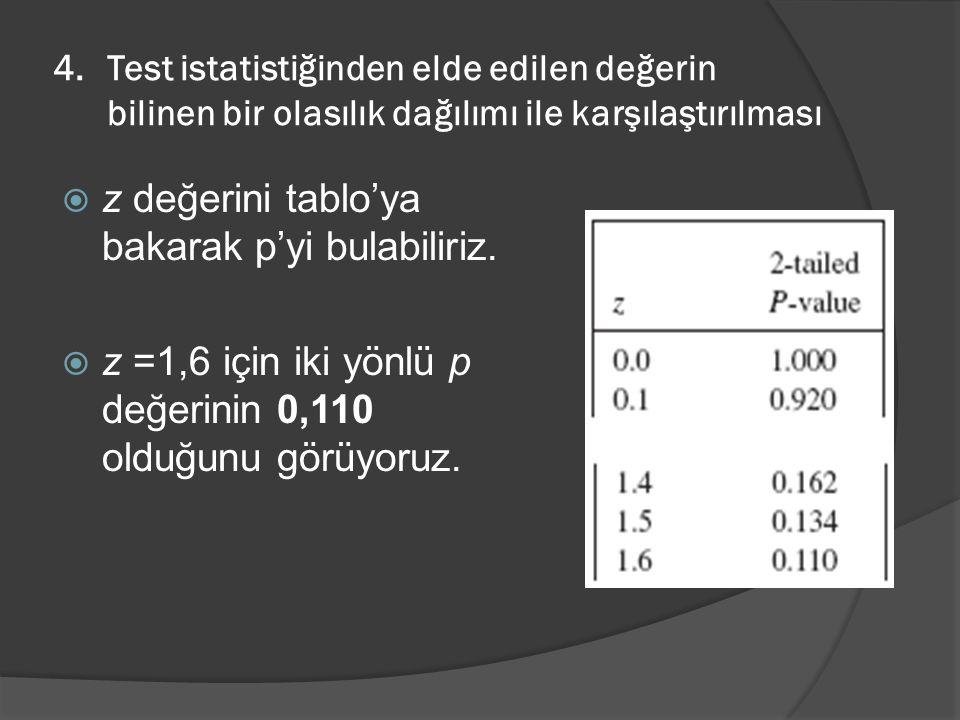 4.Test istatistiğinden elde edilen değerin bilinen bir olasılık dağılımı ile karşılaştırılması  z değerini tablo'ya bakarak p'yi bulabiliriz.  z =1,