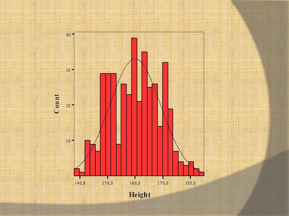  Hipotez testleri için 5 basamaklı genel yaklaşımımızı uygulayacak olursak: 1.Sıfır hipotezi (H 0 ) ve alternatif hipotezin (H 1 ) tanımlanması: H 0 : İlimizdeki bireylerin boy ortalaması ile mahallemizdeki bireylerin boy ortalaması arasında fark yoktur.