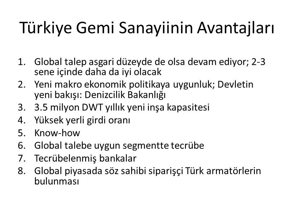 Türkiye Gemi Sanayiinin Avantajları 1.Global talep asgari düzeyde de olsa devam ediyor; 2-3 sene içinde daha da iyi olacak 2.Yeni makro ekonomik polit