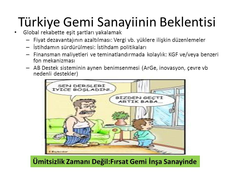 Türkiye Gemi Sanayiinin Beklentisi Global rekabette eşit şartları yakalamak – Fiyat dezavantajının azaltılması: Vergi vb.
