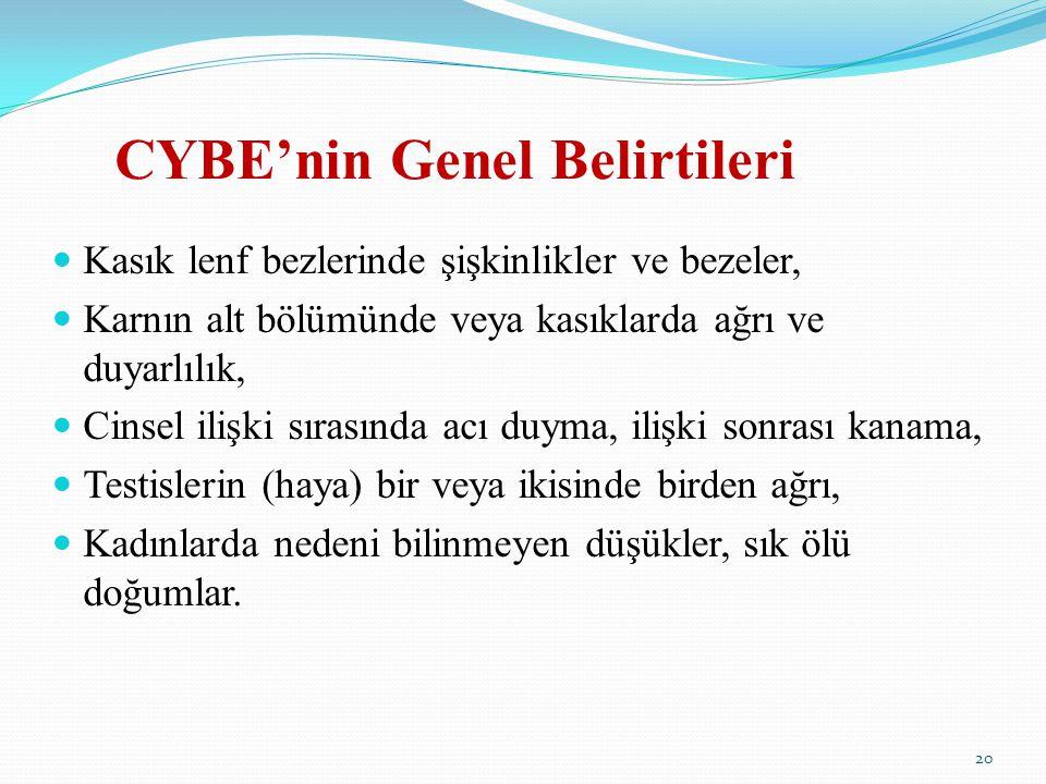 CYBE'nin Genel Belirtileri Kasık lenf bezlerinde şişkinlikler ve bezeler, Karnın alt bölümünde veya kasıklarda ağrı ve duyarlılık, Cinsel ilişki sıras