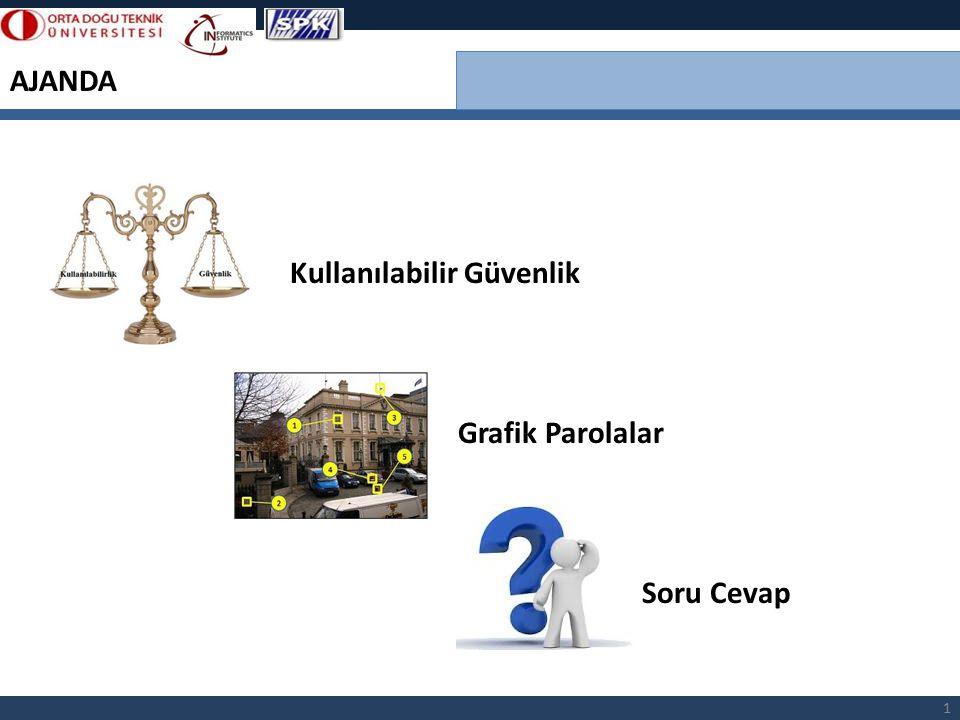 Soru Cevap Kullanılabilir Güvenlik Grafik Parolalar 1 AJANDA