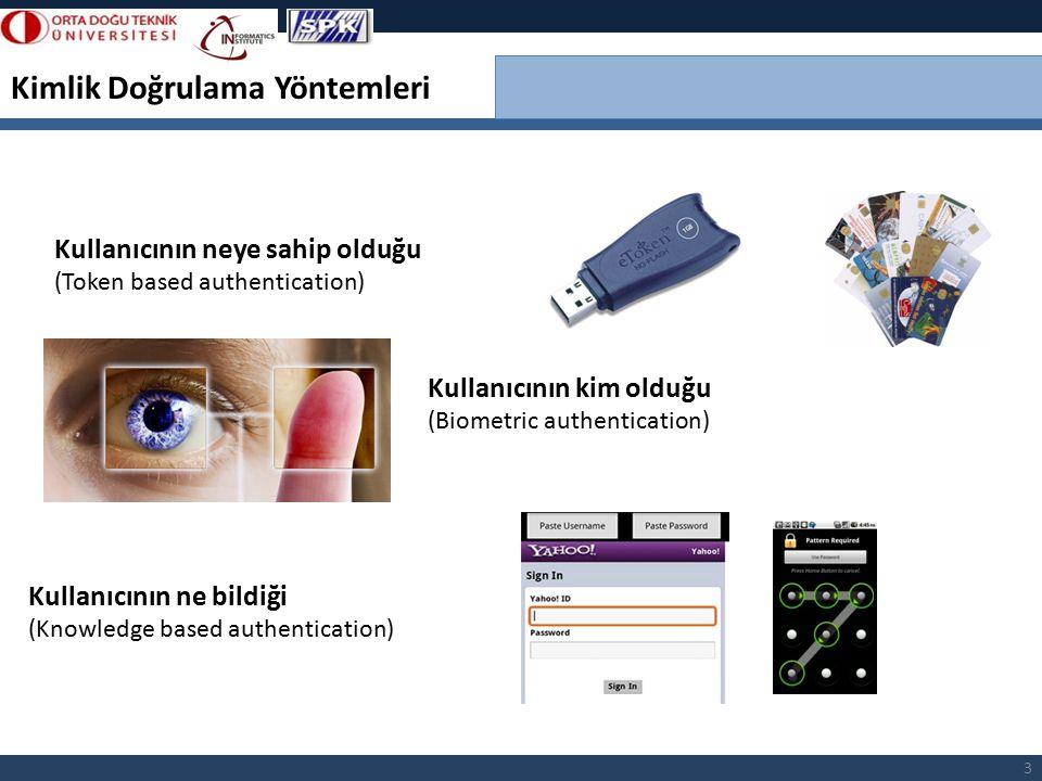 Kullanıcının neye sahip olduğu (Token based authentication) Kullanıcının kim olduğu (Biometric authentication) Kullanıcının ne bildiği (Knowledge base