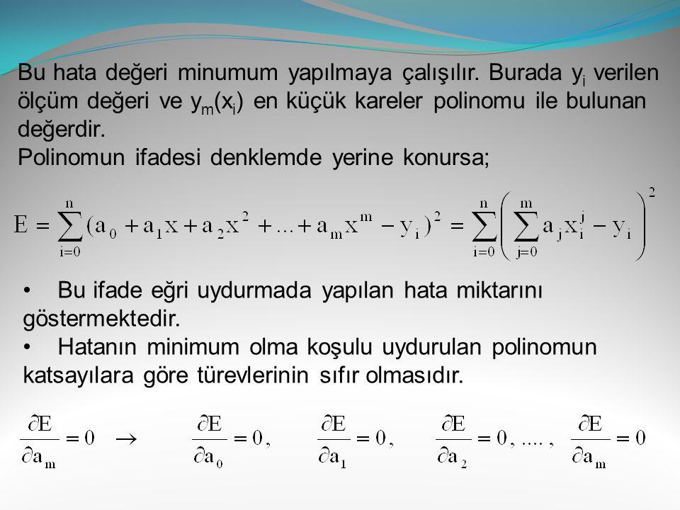 Bu denklem aşağıdaki gibi matris formuna sokulabilir