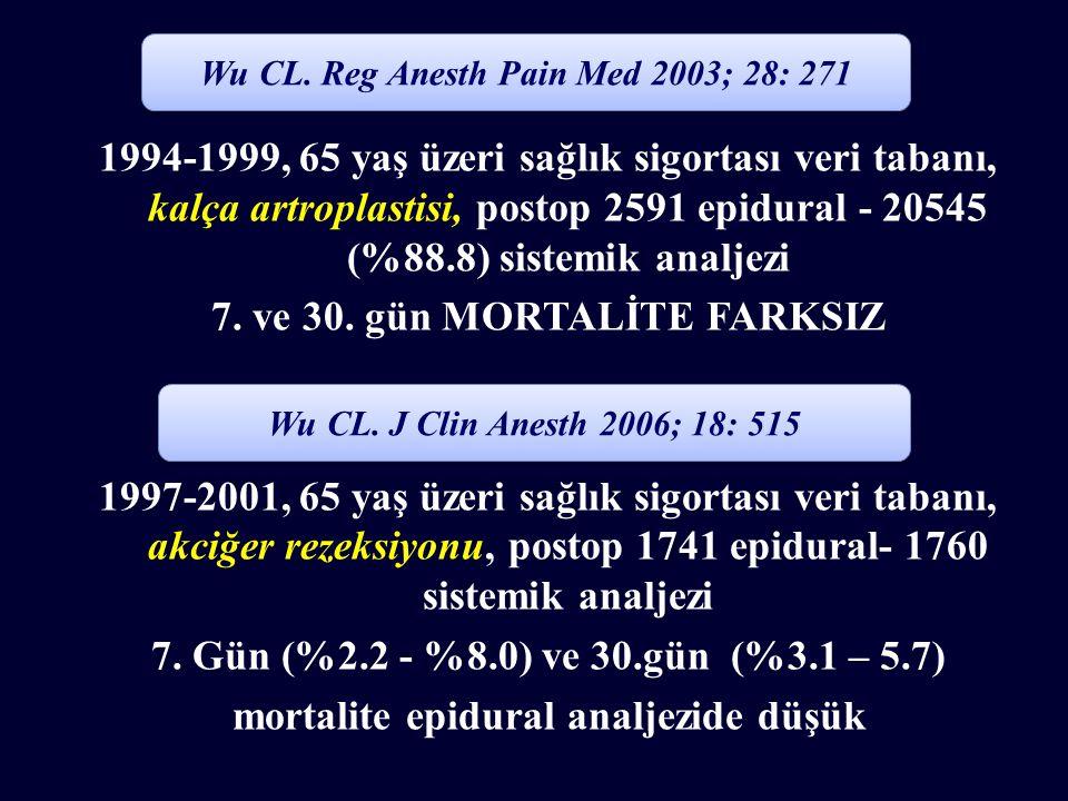 1994-1999, 65 yaş üzeri sağlık sigortası veri tabanı, kalça artroplastisi, postop 2591 epidural - 20545 (%88.8) sistemik analjezi 7. ve 30. gün MORTAL