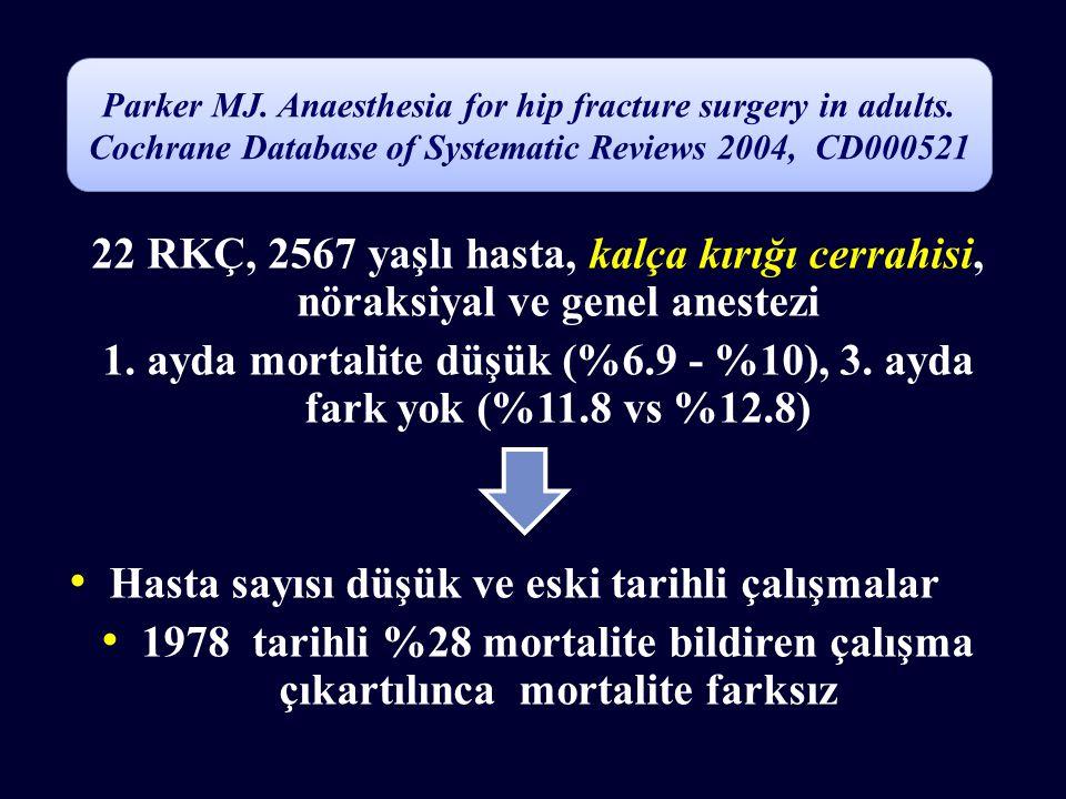 22 RKÇ, 2567 yaşlı hasta, kalça kırığı cerrahisi, nöraksiyal ve genel anestezi 1. ayda mortalite düşük (%6.9 - %10), 3. ayda fark yok (%11.8 vs %12.8)