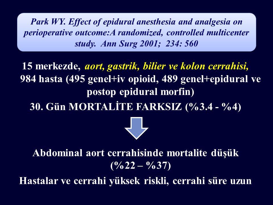 15 merkezde, aort, gastrik, bilier ve kolon cerrahisi, 984 hasta (495 genel+iv opioid, 489 genel+epidural ve postop epidural morfin) 30. Gün MORTALİTE