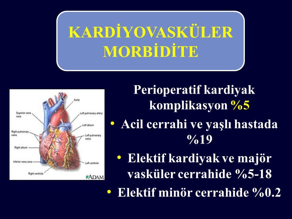 Perioperatif kardiyak komplikasyon %5 Acil cerrahi ve yaşlı hastada %19 Elektif kardiyak ve majör vasküler cerrahide %5-18 Elektif minör cerrahide %0.2 KARDİYOVASKÜLER MORBİDİTE