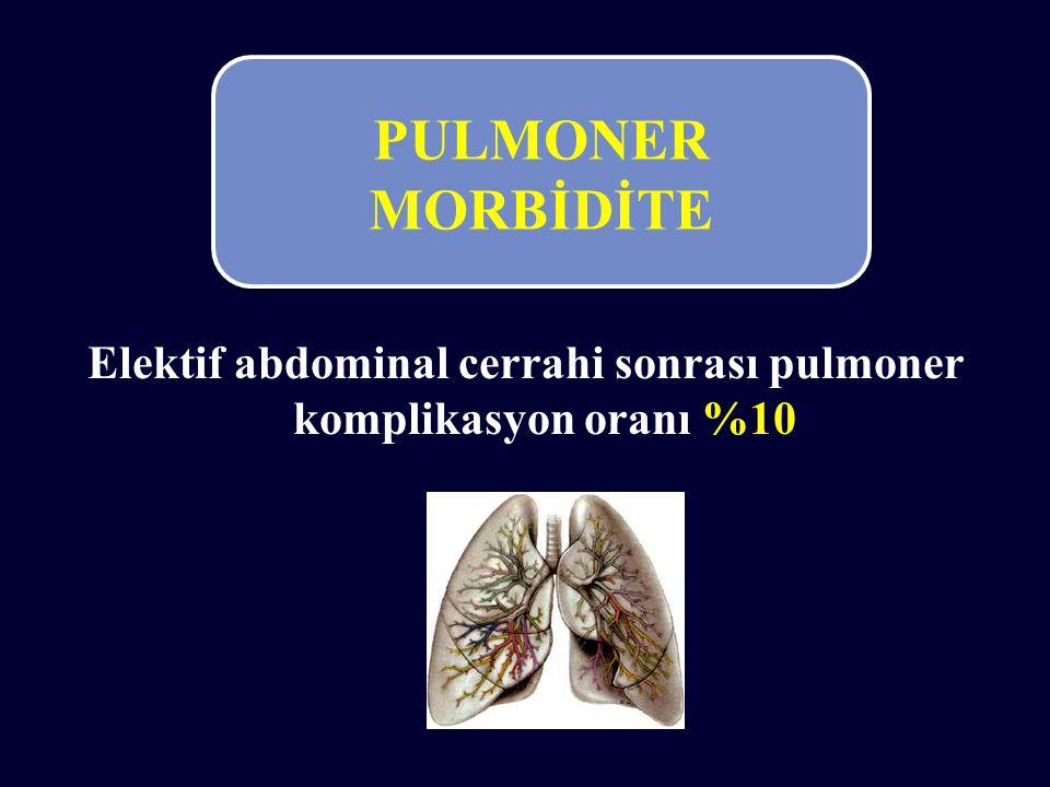 Elektif abdominal cerrahi sonrası pulmoner komplikasyon oranı %10 PULMONER MORBİDİTE