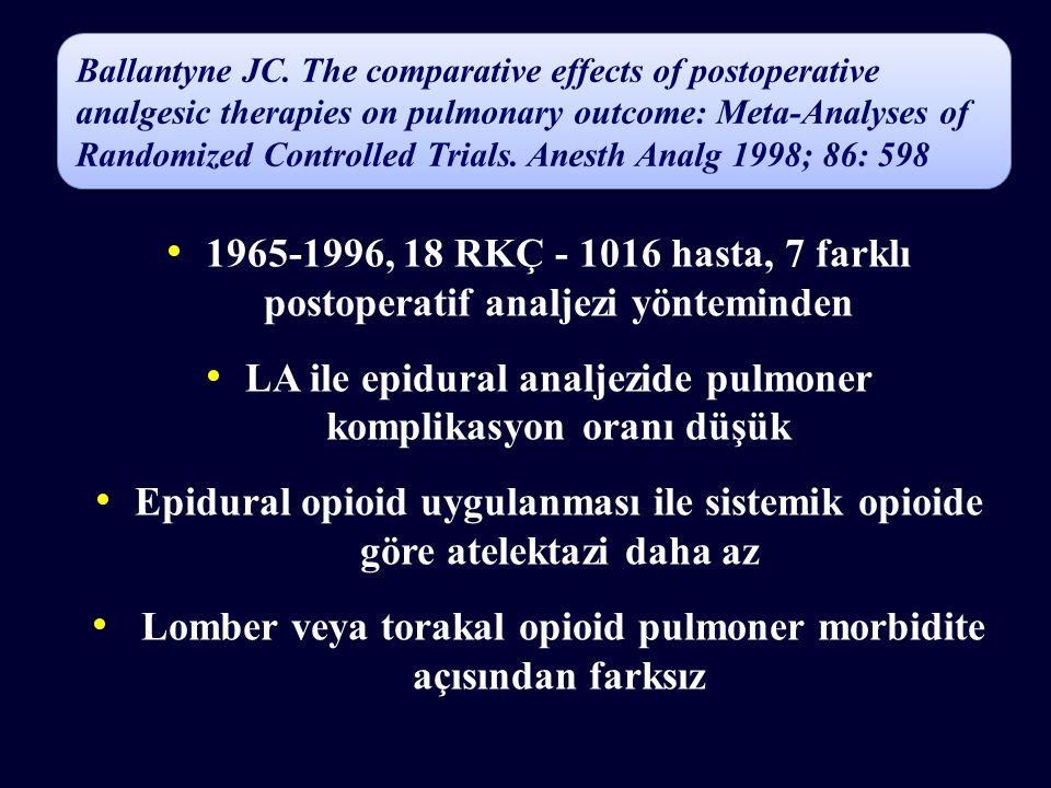 1965-1996, 18 RKÇ - 1016 hasta, 7 farklı postoperatif analjezi yönteminden LA ile epidural analjezide pulmoner komplikasyon oranı düşük Epidural opioid uygulanması ile sistemik opioide göre atelektazi daha az Lomber veya torakal opioid pulmoner morbidite açısından farksız Ballantyne JC.