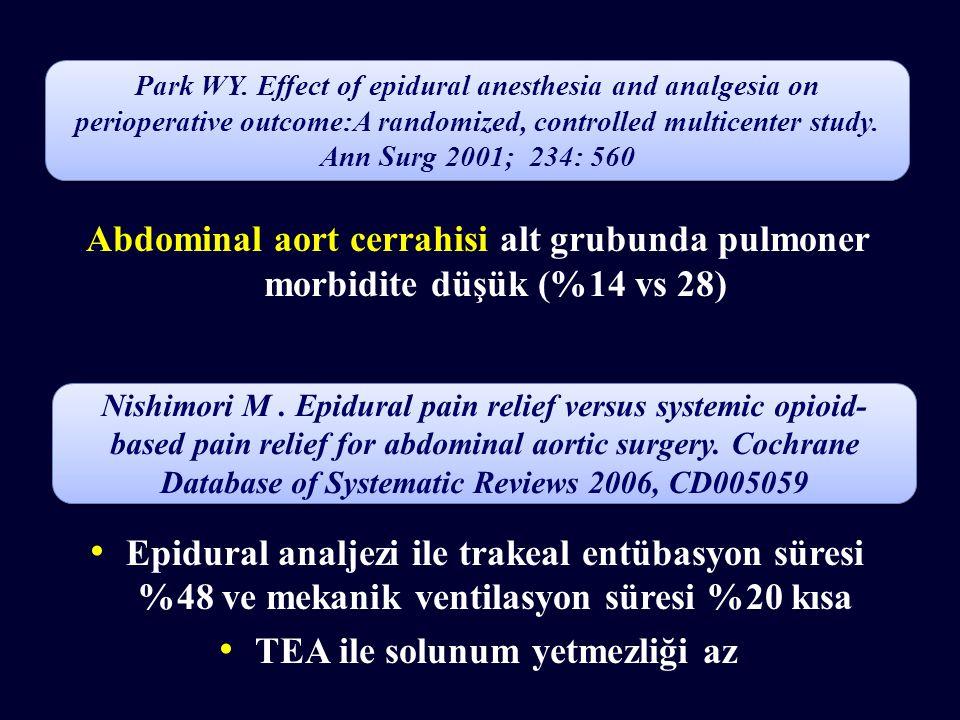 Abdominal aort cerrahisi alt grubunda pulmoner morbidite düşük (%14 vs 28) Epidural analjezi ile trakeal entübasyon süresi %48 ve mekanik ventilasyon süresi %20 kısa TEA ile solunum yetmezliği az Park WY.