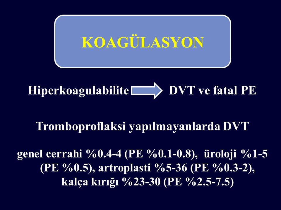 Hiperkoagulabilite DVT ve fatal PE Tromboproflaksi yapılmayanlarda DVT genel cerrahi %0.4-4 (PE %0.1-0.8), üroloji %1-5 (PE %0.5), artroplasti %5-36 (