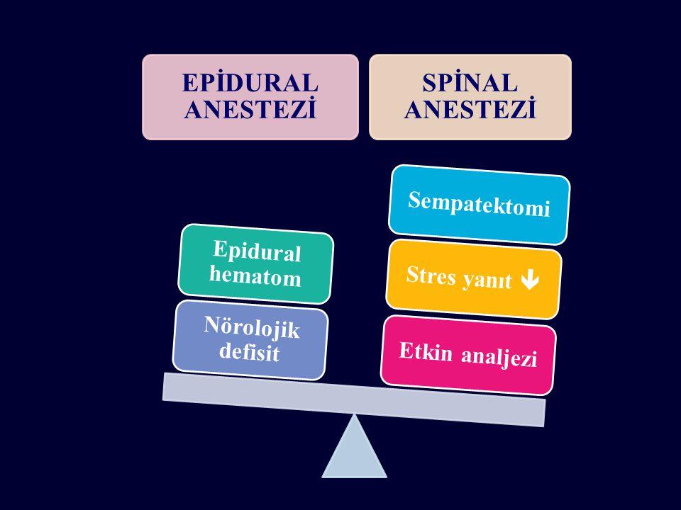 EPİDURAL ANESTEZİ SPİNAL ANESTEZİ Etkin analjezi Stres yanıt  Sempatektomi Nörolojik defisit Epidural hematom