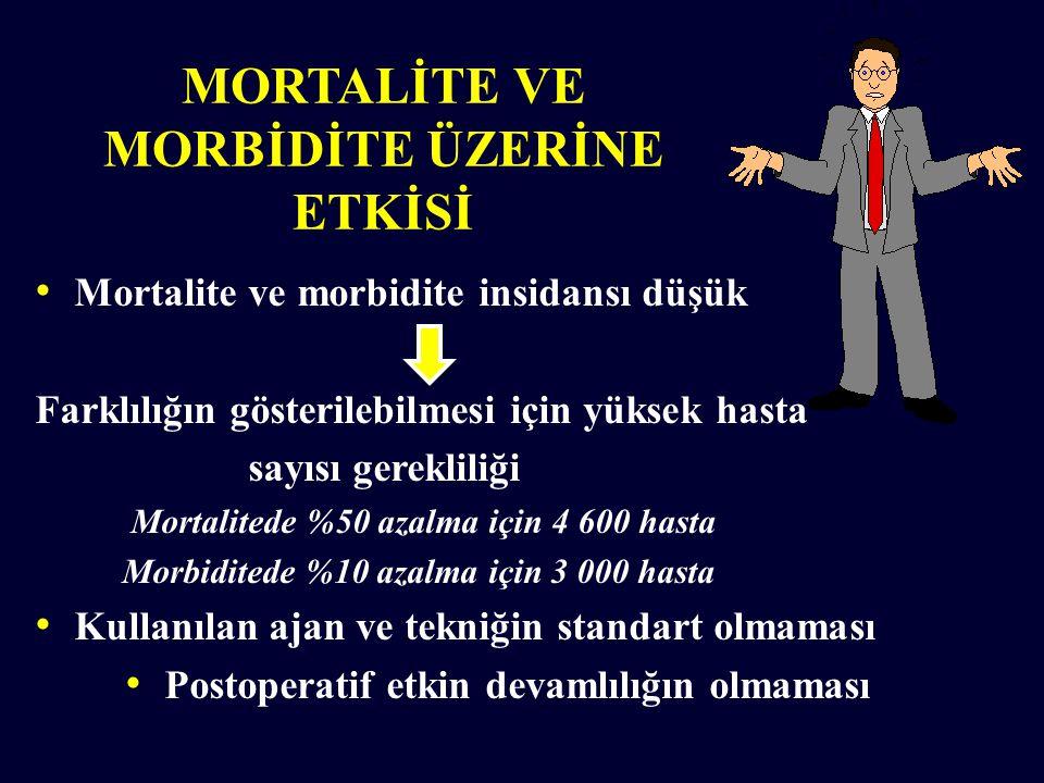 MORTALİTE VE MORBİDİTE ÜZERİNE ETKİSİ Mortalite ve morbidite insidansı düşük Farklılığın gösterilebilmesi için yüksek hasta sayısı gerekliliği Mortalitede %50 azalma için 4 600 hasta Morbiditede %10 azalma için 3 000 hasta Kullanılan ajan ve tekniğin standart olmaması Postoperatif etkin devamlılığın olmaması