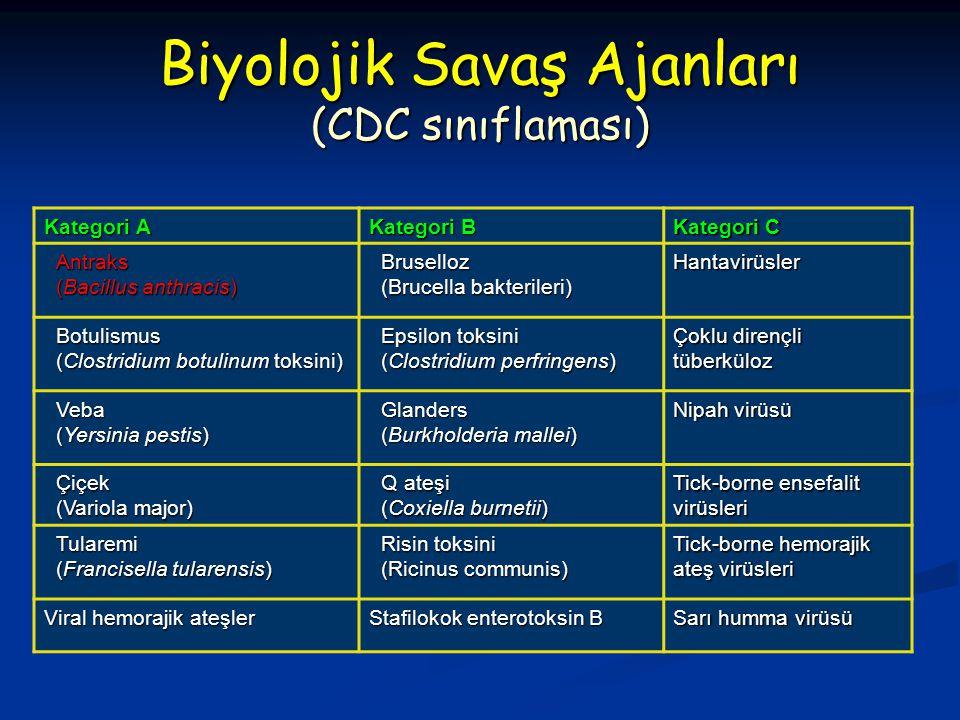 Biyolojik Savaş Ajanları (CDC sınıflaması) Kategori A Kategori B Kategori C Antraks (Bacillus anthracis) Bruselloz (Brucella bakterileri) Hantavirüsle