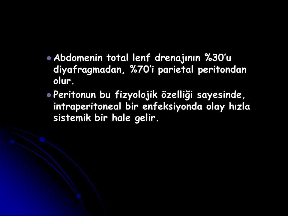 Abdomenin total lenf drenajının %30'u diyafragmadan, %70'i parietal peritondan olur. Peritonun bu fizyolojik özelliği sayesinde, intraperitoneal bir e