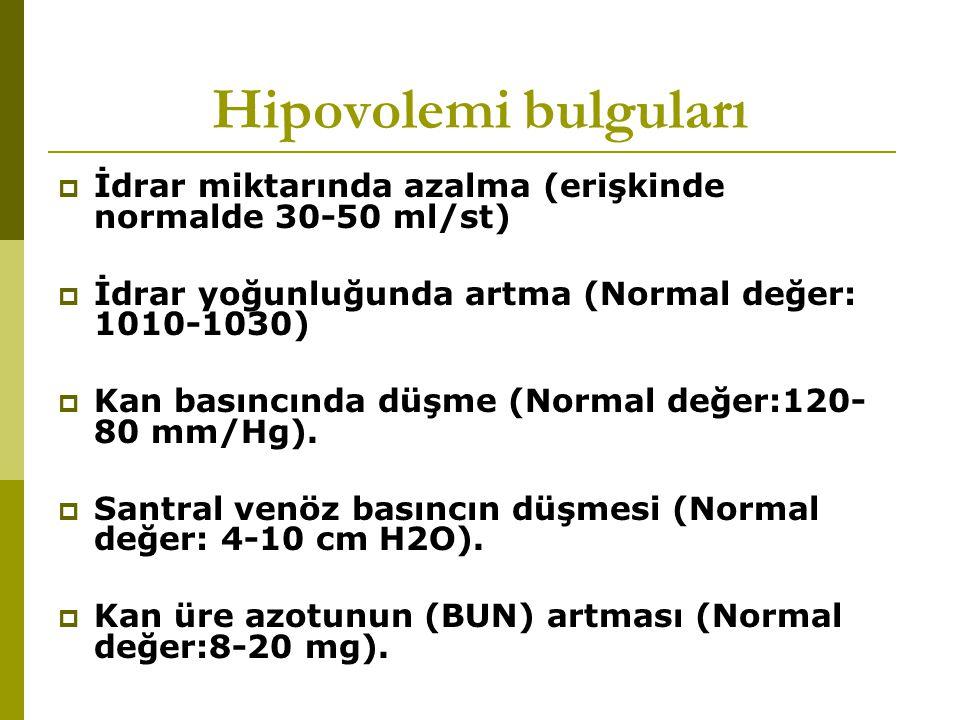 Hipovolemi bulguları  İdrar miktarında azalma (erişkinde normalde 30-50 ml/st)  İdrar yoğunluğunda artma (Normal değer: 1010-1030)  Kan basıncında düşme (Normal değer:120- 80 mm/Hg).