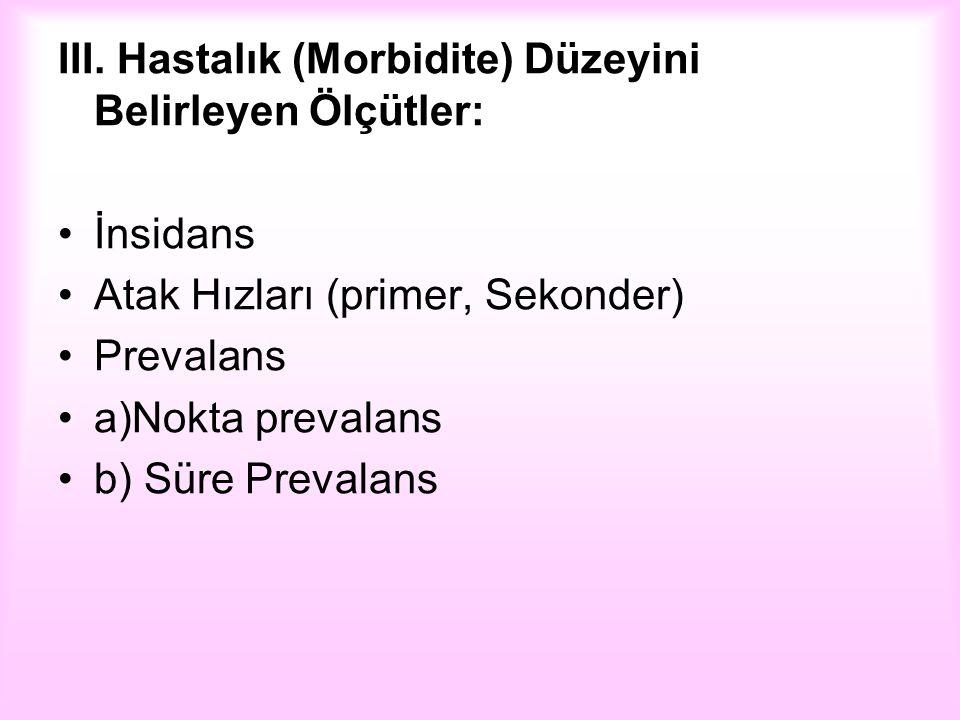 III. Hastalık (Morbidite) Düzeyini Belirleyen Ölçütler: İnsidans Atak Hızları (primer, Sekonder) Prevalans a)Nokta prevalans b) Süre Prevalans