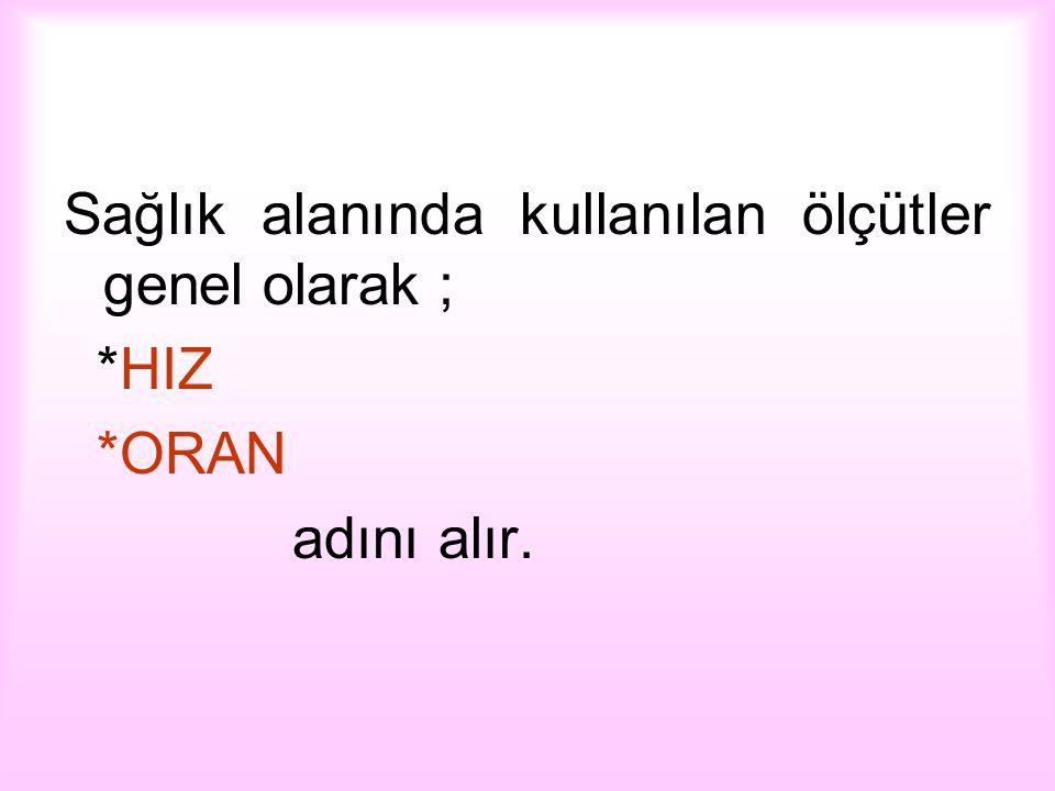 Sağlık alanında kullanılan ölçütler genel olarak ; *HIZ *ORAN adını alır.