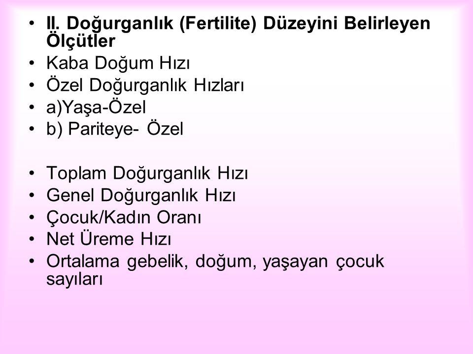 II. Doğurganlık (Fertilite) Düzeyini Belirleyen Ölçütler Kaba Doğum Hızı Özel Doğurganlık Hızları a)Yaşa-Özel b) Pariteye- Özel Toplam Doğurganlık Hız