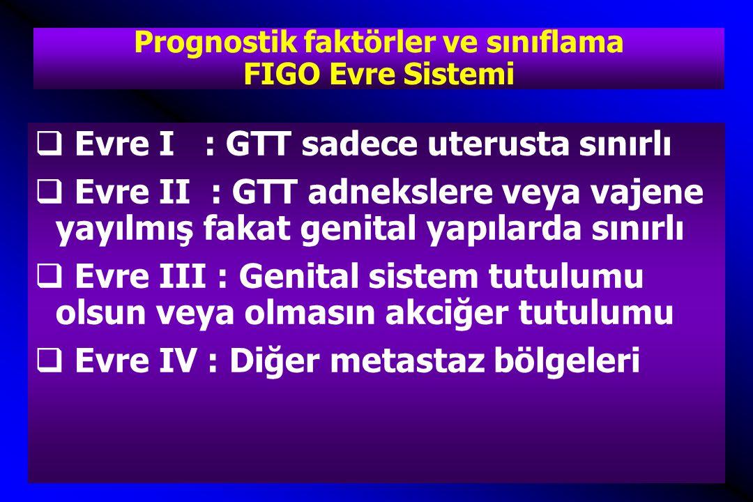Prognostik faktörler ve sınıflama FIGO Evre Sistemi  Evre I : GTT sadece uterusta sınırlı  Evre II : GTT adnekslere veya vajene yayılmış fakat genital yapılarda sınırlı  Evre III : Genital sistem tutulumu olsun veya olmasın akciğer tutulumu  Evre IV : Diğer metastaz bölgeleri
