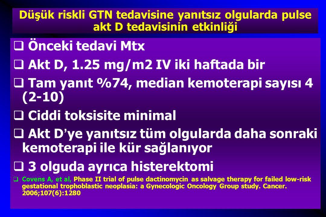 Düşük riskli GTN tedavisine yanıtsız olgularda pulse akt D tedavisinin etkinliği  Önceki tedavi Mtx  Akt D, 1.25 mg/m2 IV iki haftada bir  Tam yanı